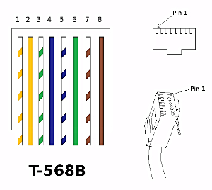 RJ45 568A and 568B wiring diagram-932-20